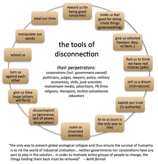 Tools-of-disconnection